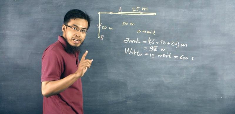 teori fisika dasar